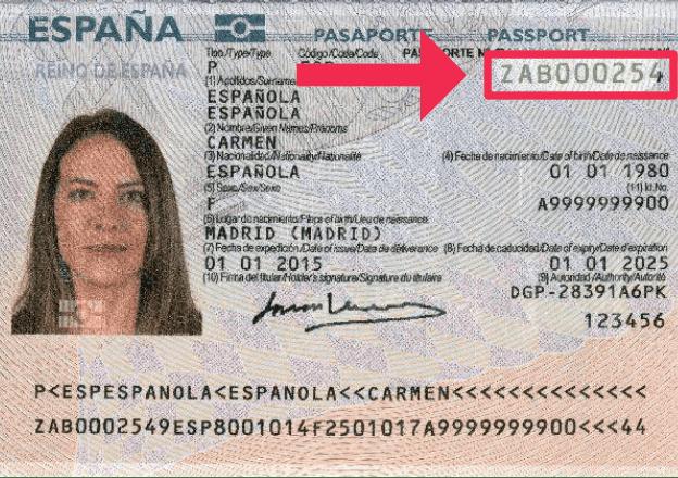El número de pasaporte en el pasaporte español